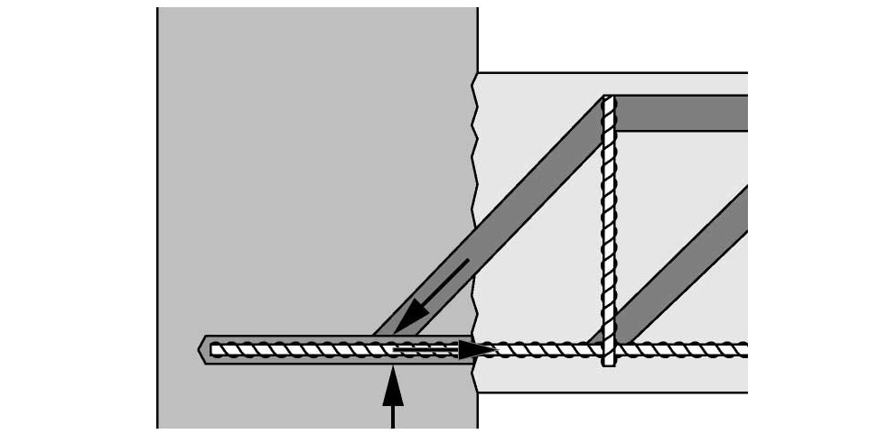 Post installed rebar anchorage length Hilti HIT rebar design method